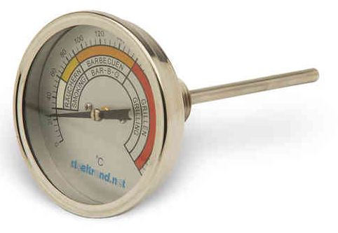 Smoky Fun Thermometer